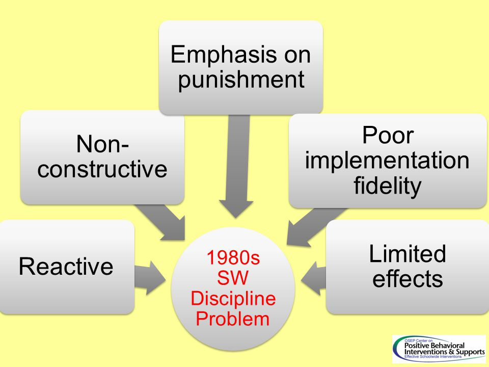 Emphasis on punishment