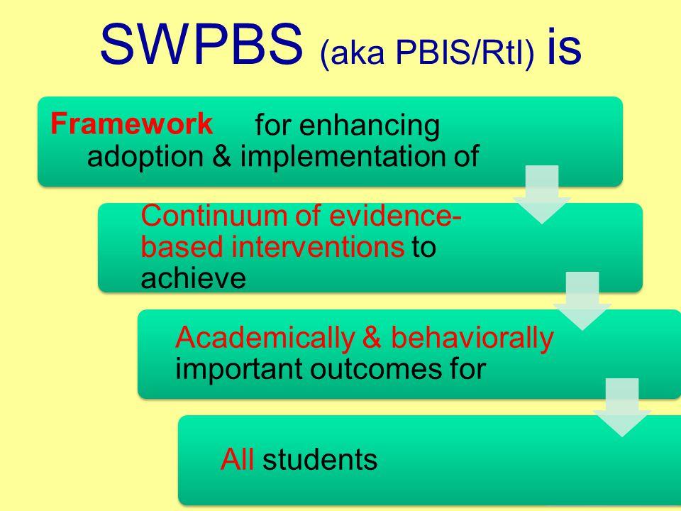 SWPBS (aka PBIS/RtI) is