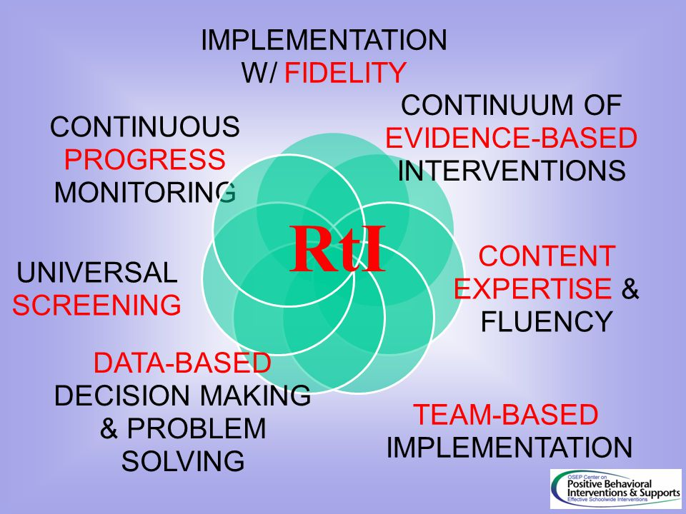 RtI IMPLEMENTATION W/ FIDELITY CONTINUUM OF EVIDENCE-BASED CONTINUOUS