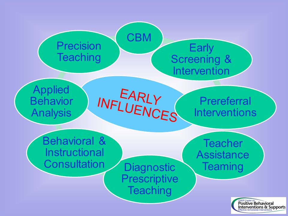 EARLY INFLUENCES CBM Precision Teaching Early Screening & Intervention