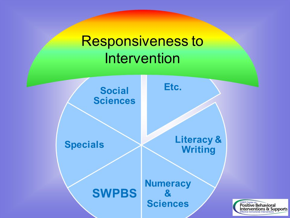 Responsiveness to Intervention