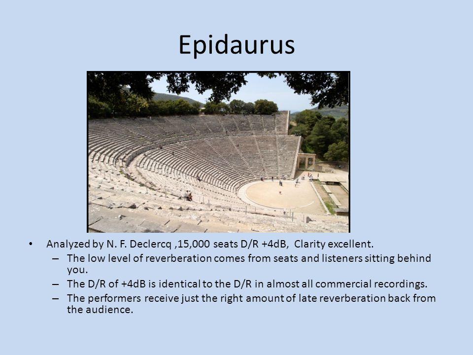 Epidaurus Analyzed by N. F. Declercq ,15,000 seats D/R +4dB, Clarity excellent.