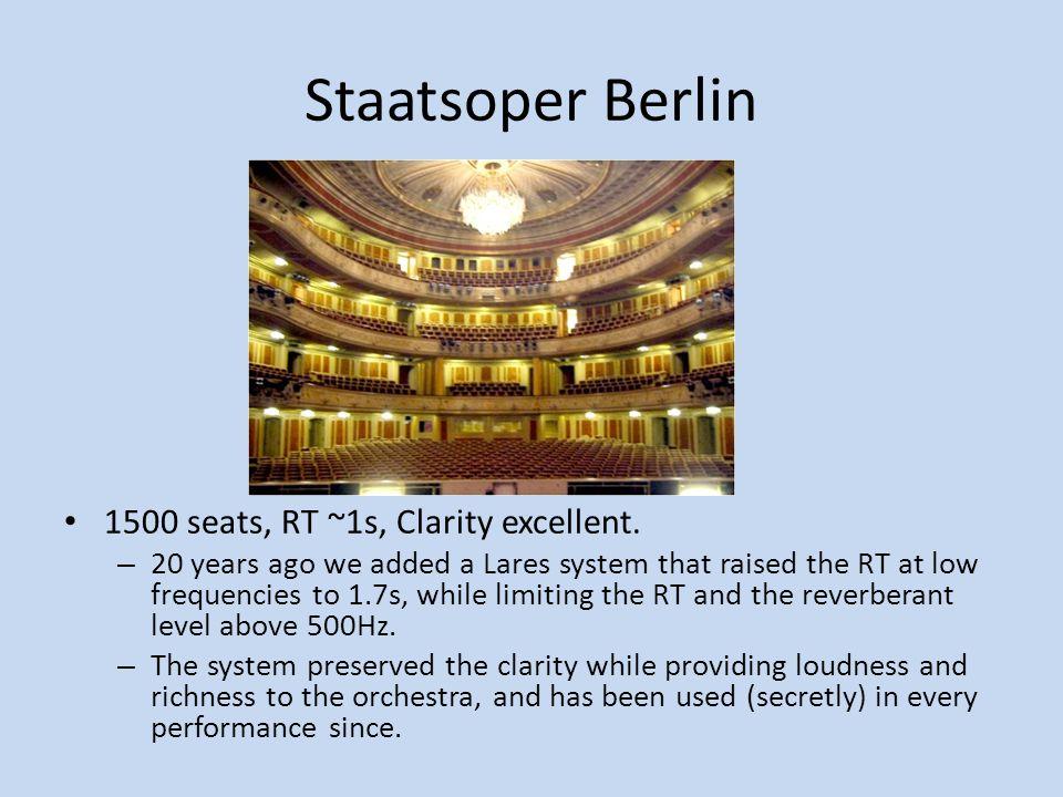 Staatsoper Berlin 1500 seats, RT ~1s, Clarity excellent.