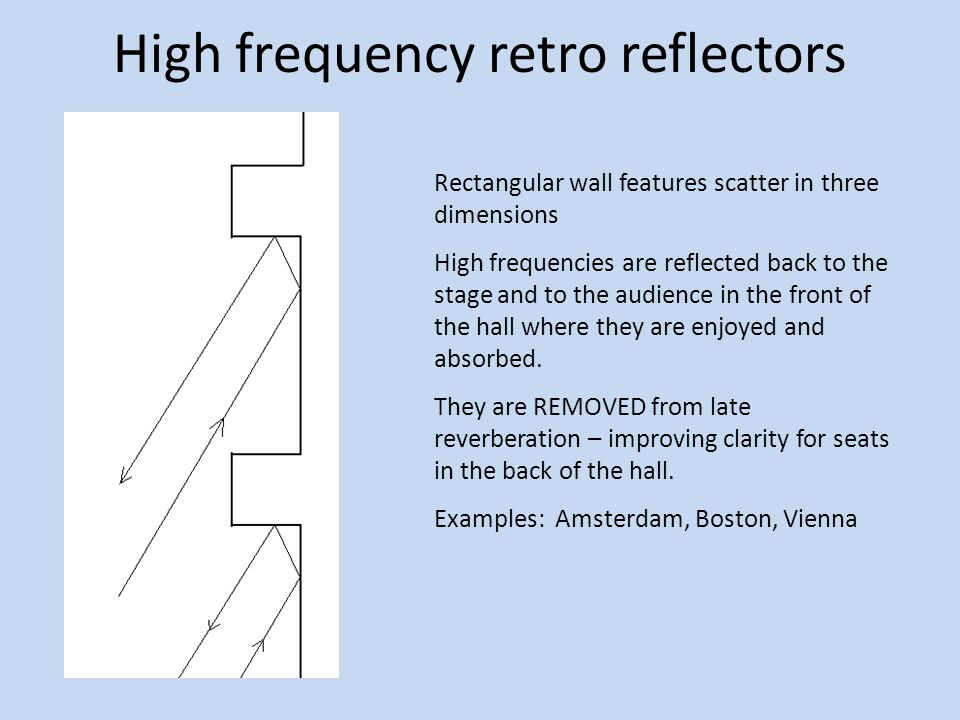 High frequency retro reflectors