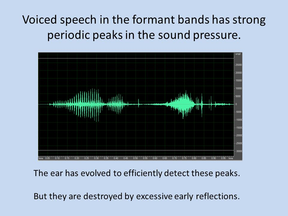 Voiced speech in the formant bands has strong periodic peaks in the sound pressure.
