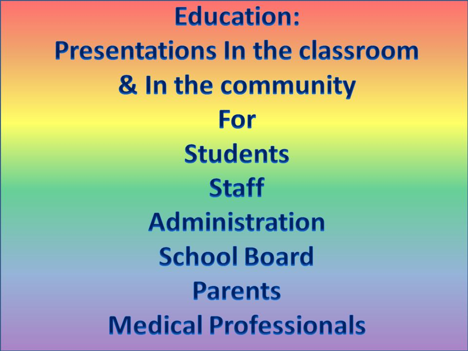 Presentations In the classroom Medical Professionals