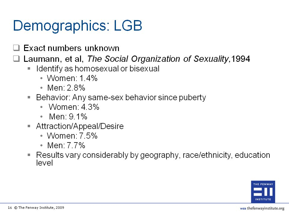 Because sexual orientation and gender identity have not historically been included in government surveys or other large population-based surveys, and because the stigma associated with being LGBT leads to underreporting, it is impossible to know the actual percentage or numbers of LGBT people in the U.S. However, a few surveys and studies have measured sexual orientation among the US population. The Laumann study, conducted in 1992, is the best designed study to date that estimates the size/proportion of the LGB population in the United States. Some of the findings are listed in this slide. The Laumann study also gives a sense of the diversity of socio-demographic characteristics of LGB populations. For example, those who have higher educations, who live in major urban area, and who are white are more likely to identify as LGB. Hispanic and Asian men were twice as likely to report same-sex desire/attraction compared to Black and White men.