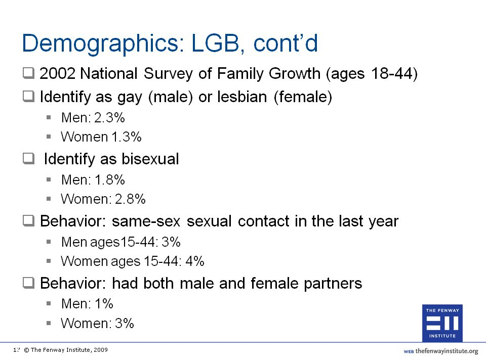 The National Survey of Family Growth 2002 was conducted by the National Center for Health Statistics, a government agency.