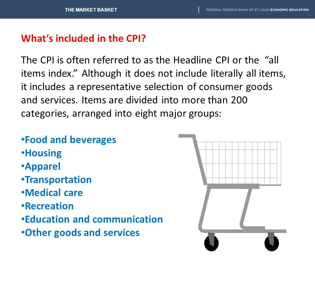 What's included in the CPI