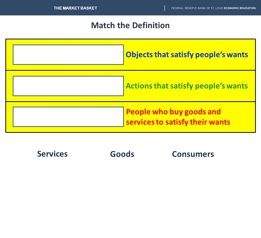 Match the Definition Services Consumers