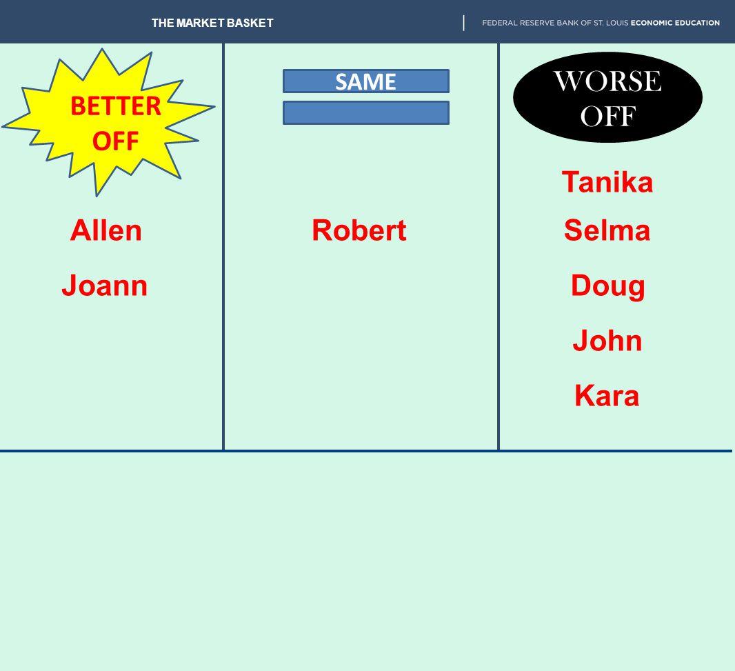 WORSE OFF BETTER OFF Tanika Allen Robert Selma Joann Doug John Kara