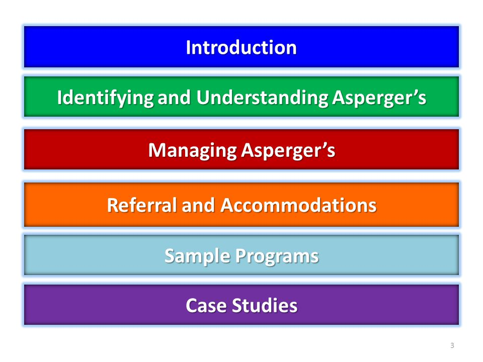Identifying and Understanding Asperger's Referral and Accommodations