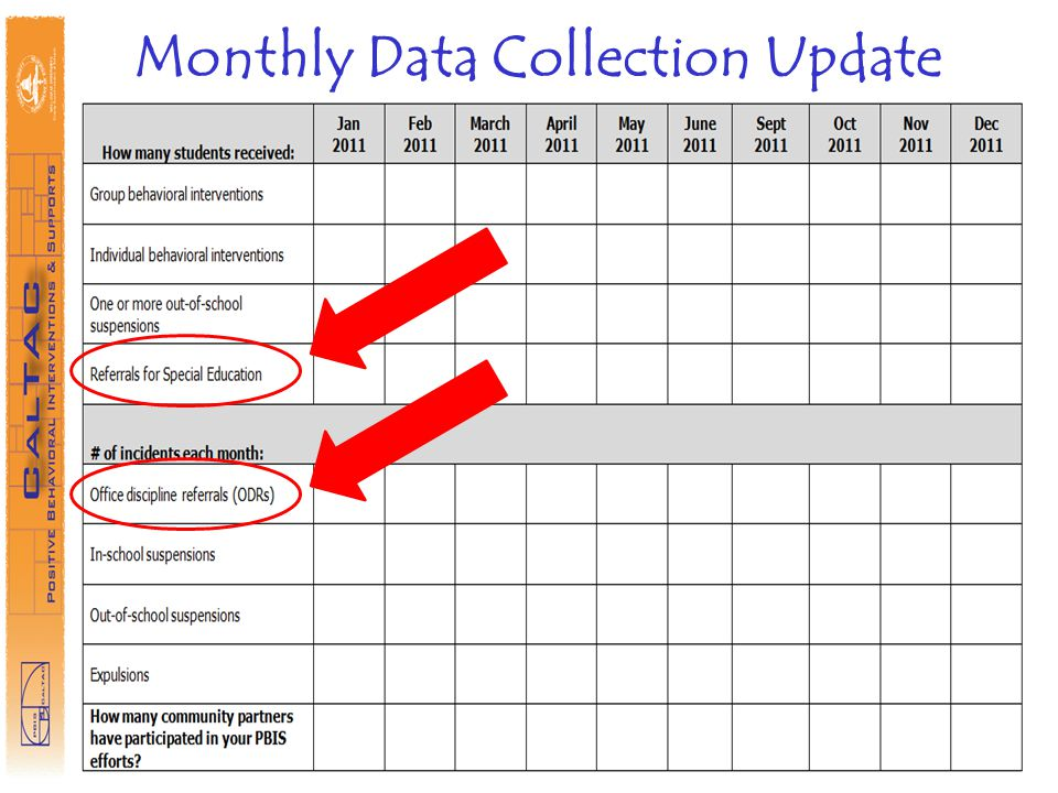 Monthly Data Collection Update