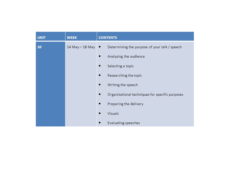 UNIT WEEK. CONTENTS. 10. 14 May – 18 May. Determining the purpose of your talk / speech. Analyzing the audience.