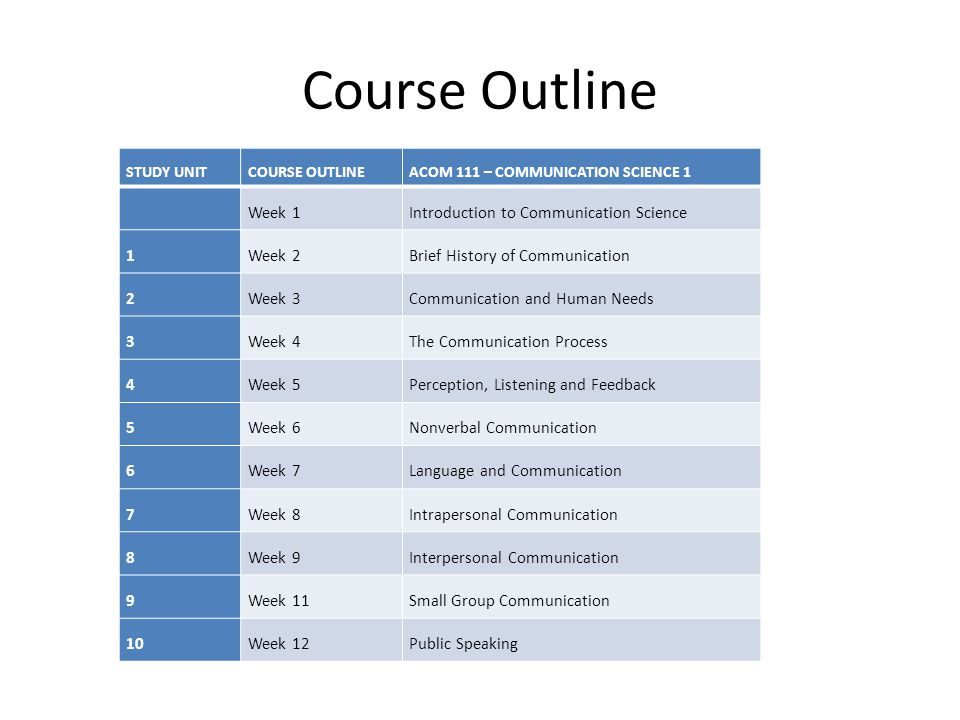 Course Outline Week 1 Introduction to Communication Science 1 Week 2