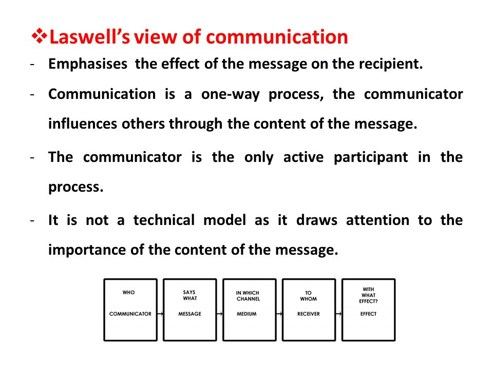 Laswell's view of communication