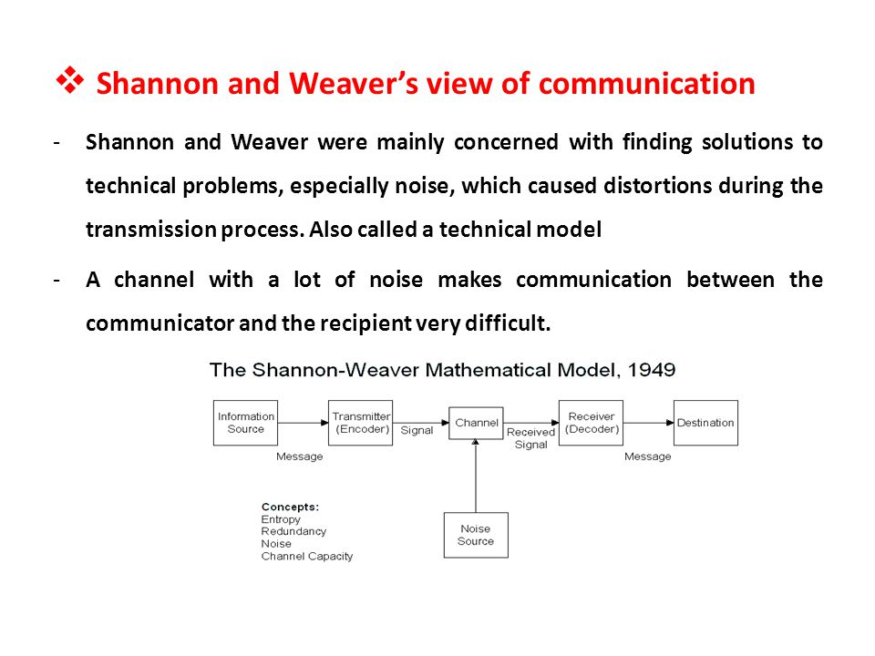 Shannon and Weaver's view of communication