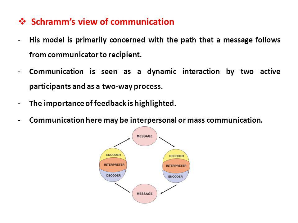 Schramm's view of communication