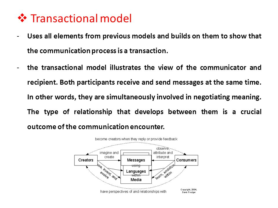 Transactional model Uses all elements from previous models and builds on them to show that the communication process is a transaction.
