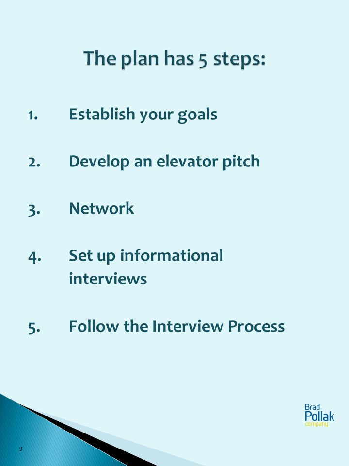 The plan has 5 steps: 1. Establish your goals