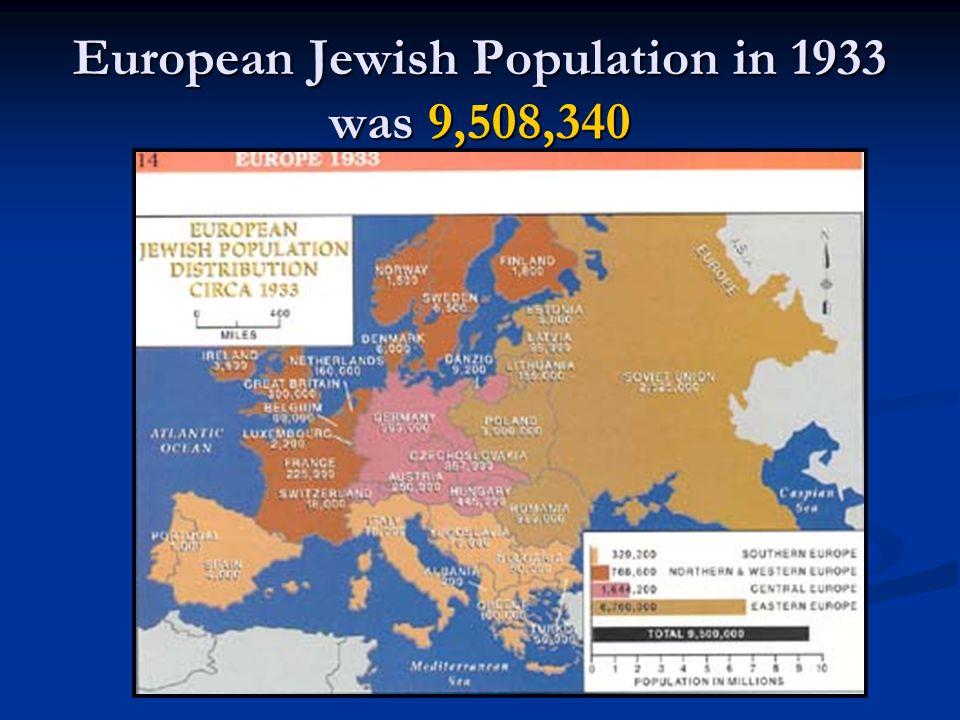 European Jewish Population in 1933 was 9,508,340