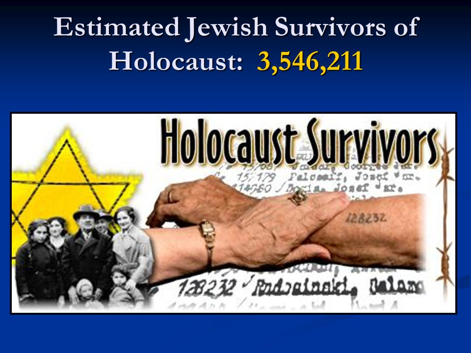 Estimated Jewish Survivors of Holocaust: 3,546,211