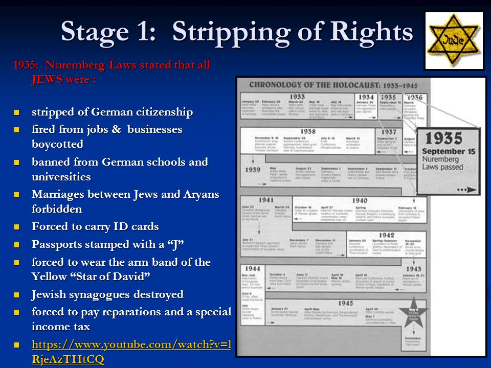 Stage 1: Stripping of Rights