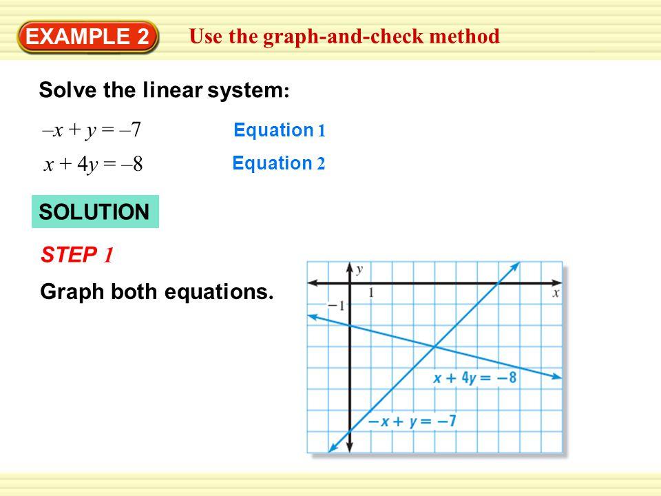 Use the graph-and-check method
