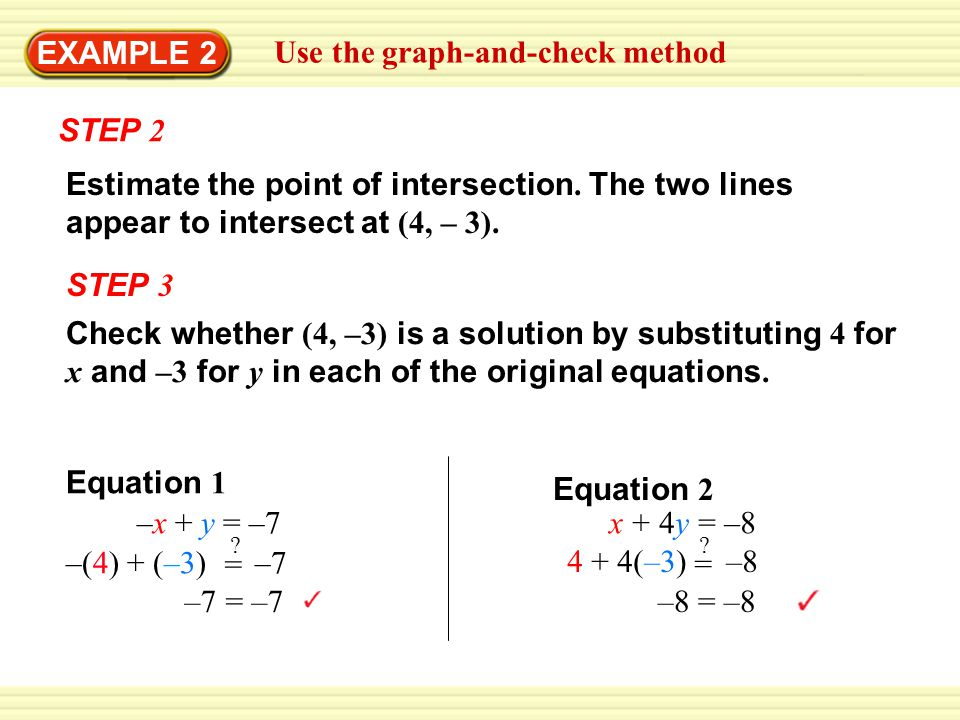 Use the graph-and-check method
