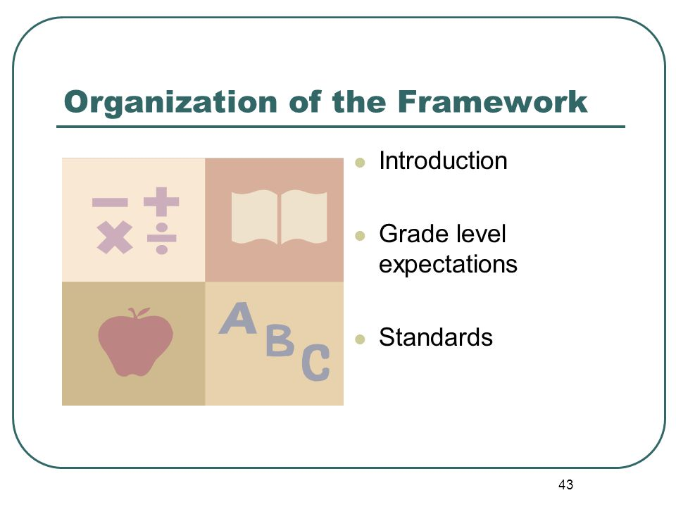 Organization of the Framework