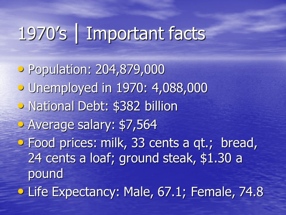1970's | Important facts Population: 204,879,000