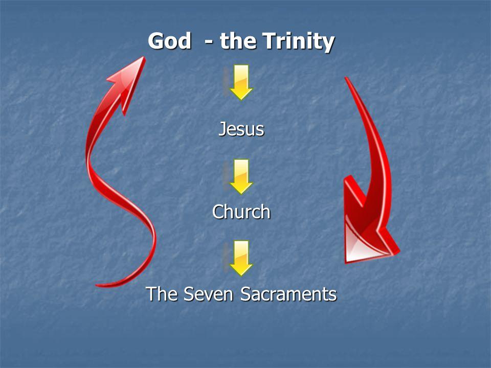 God - the Trinity Jesus Church The Seven Sacraments