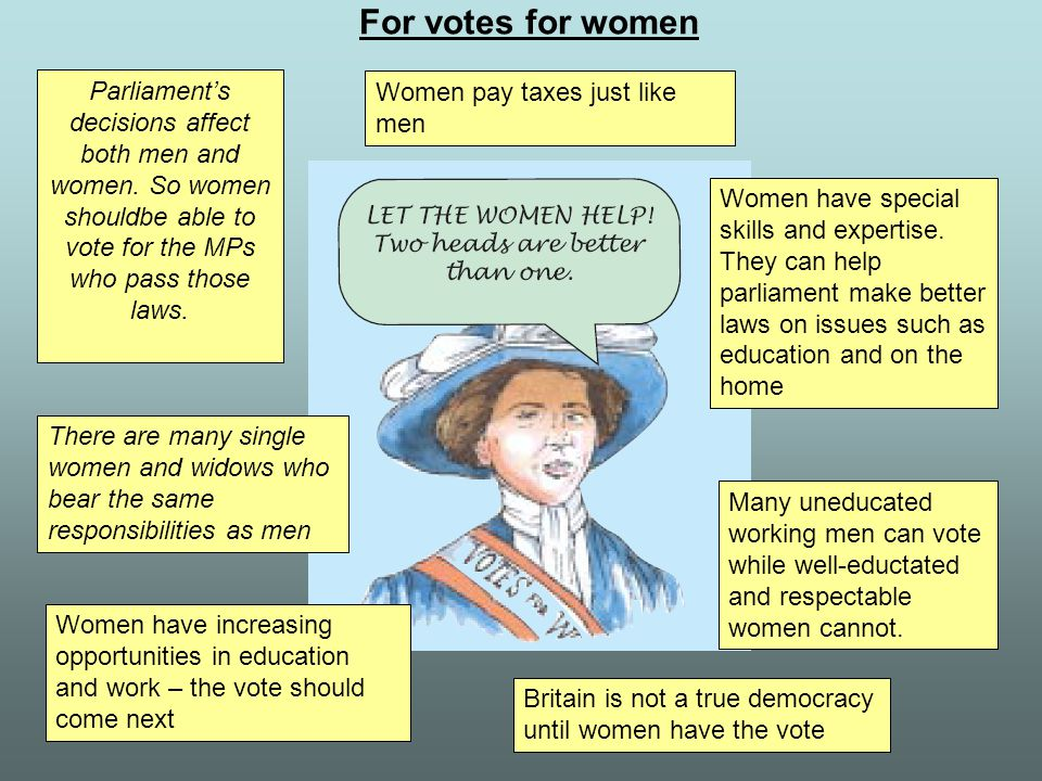 For votes for women Parliament's decisions affect both men and women. So women shouldbe able to vote for the MPs who pass those laws.