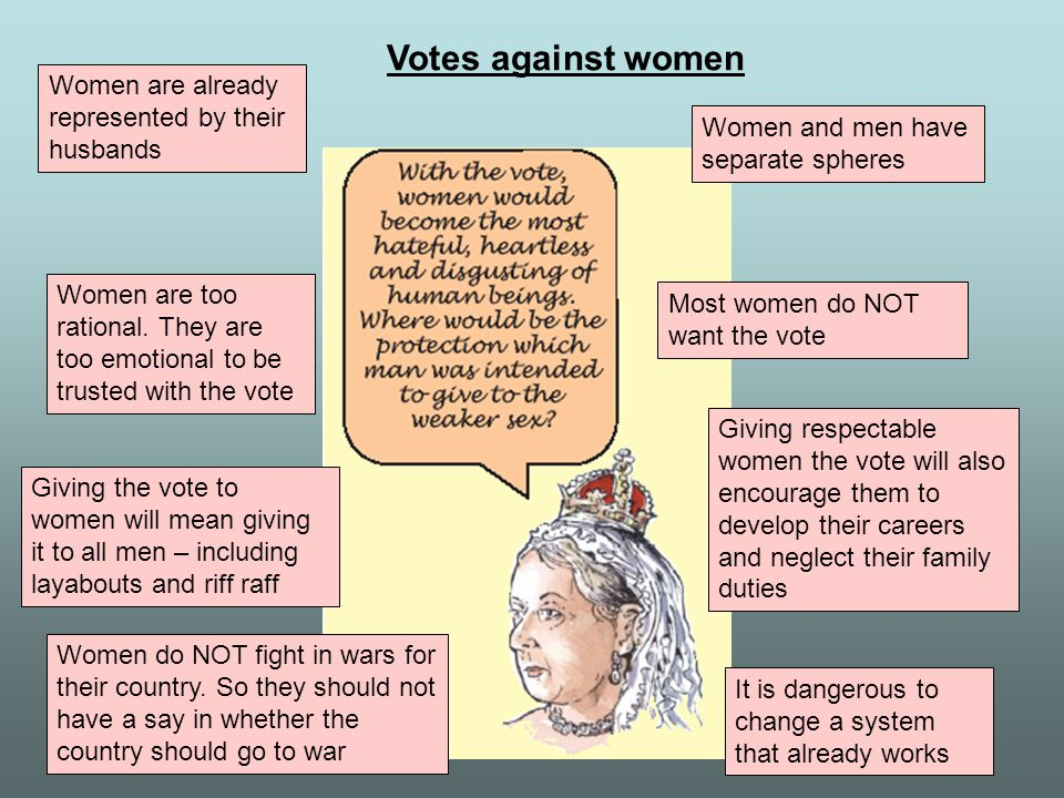 Votes against women Women are already represented by their husbands