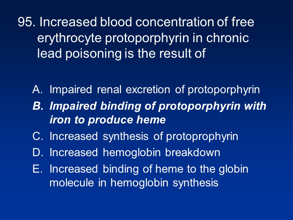 95. Increased blood concentration of free erythrocyte protoporphyrin in chronic lead poisoning is the result of