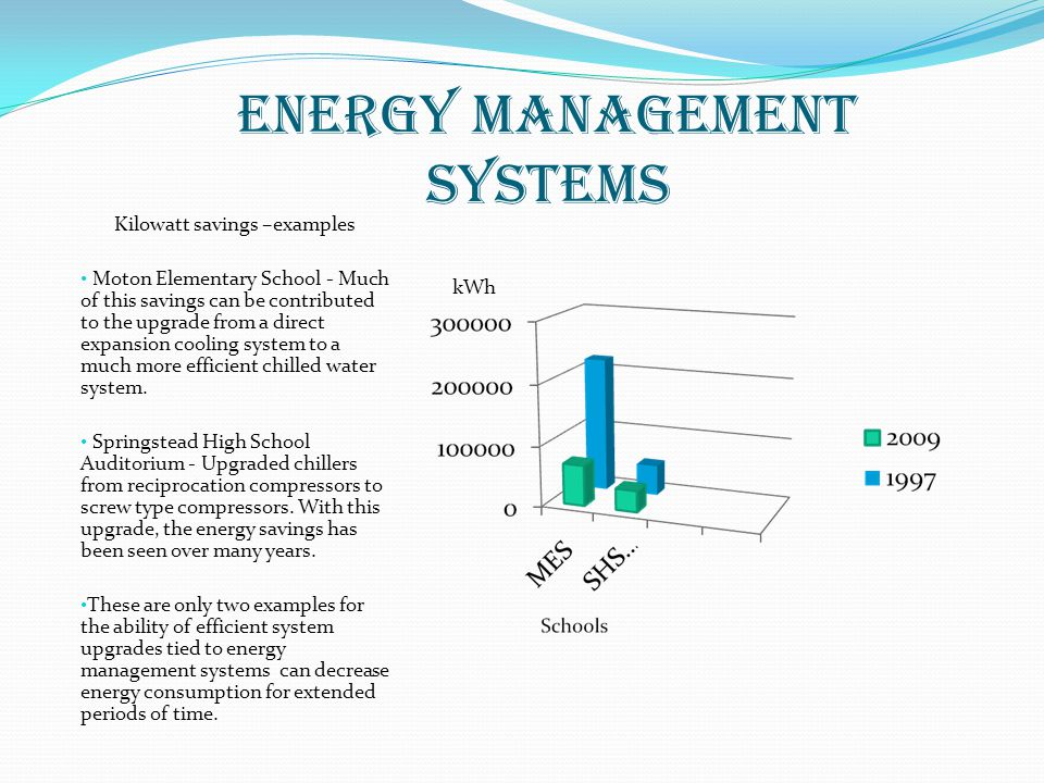 Energy Control System : Sustainability program ppt video online download