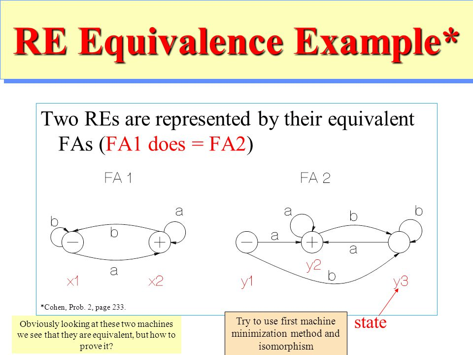 RE Equivalence Example*