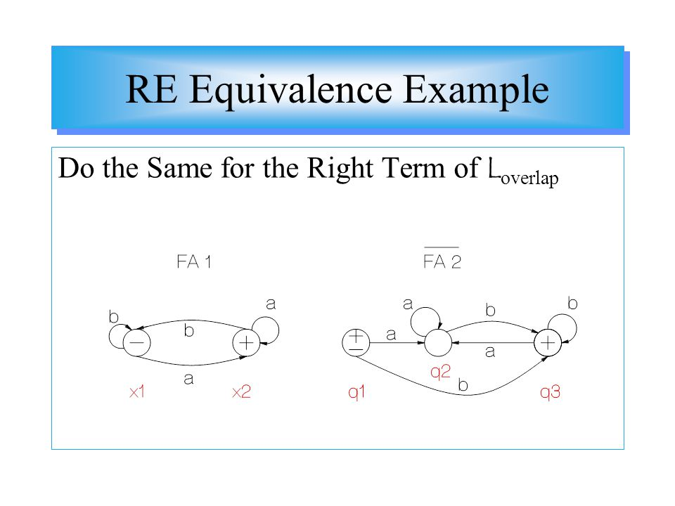 RE Equivalence Example