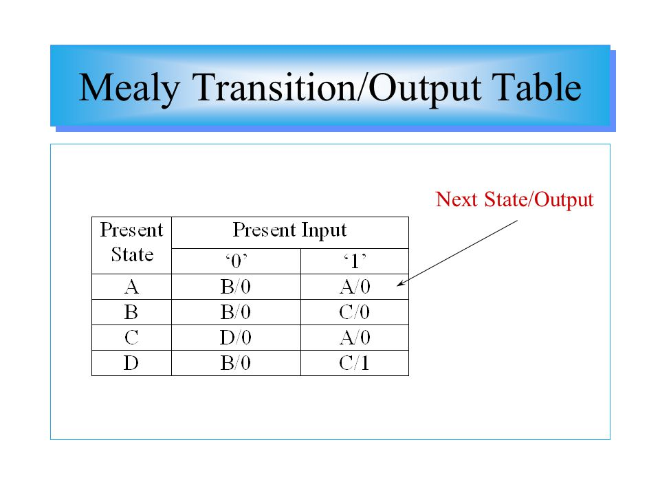 Mealy Transition/Output Table
