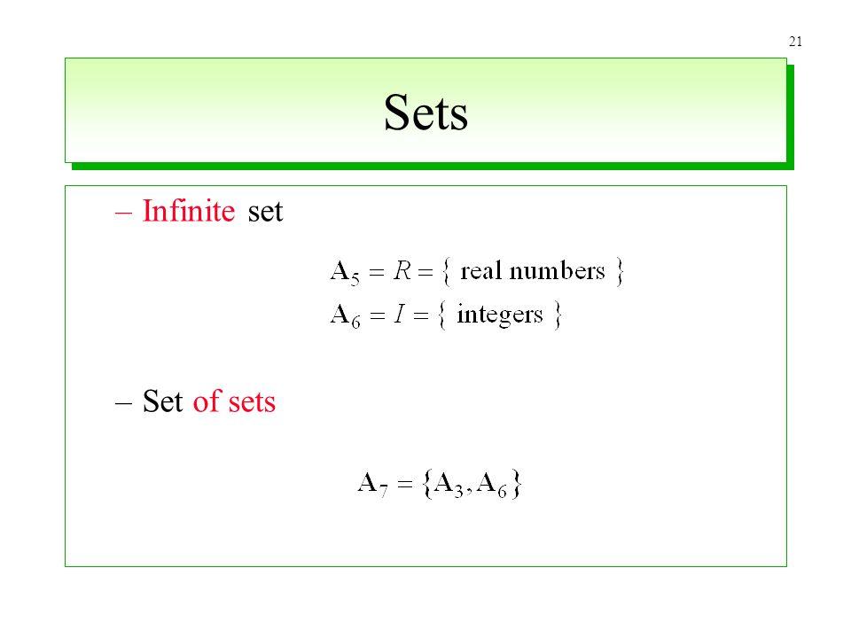 Sets Infinite set Set of sets
