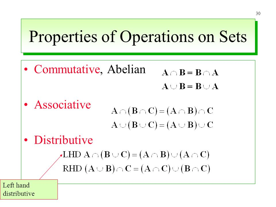 Properties of Operations on Sets