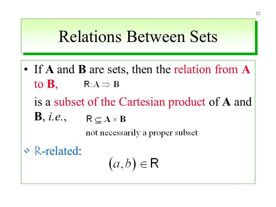 Relations Between Sets
