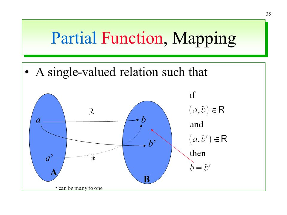 Partial Function, Mapping