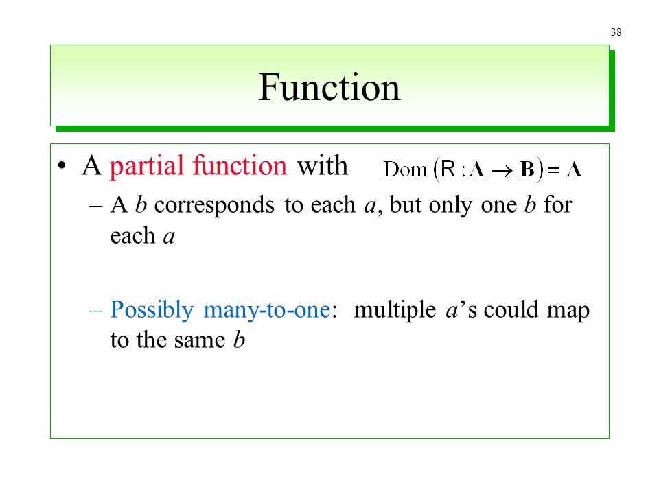 Function A partial function with