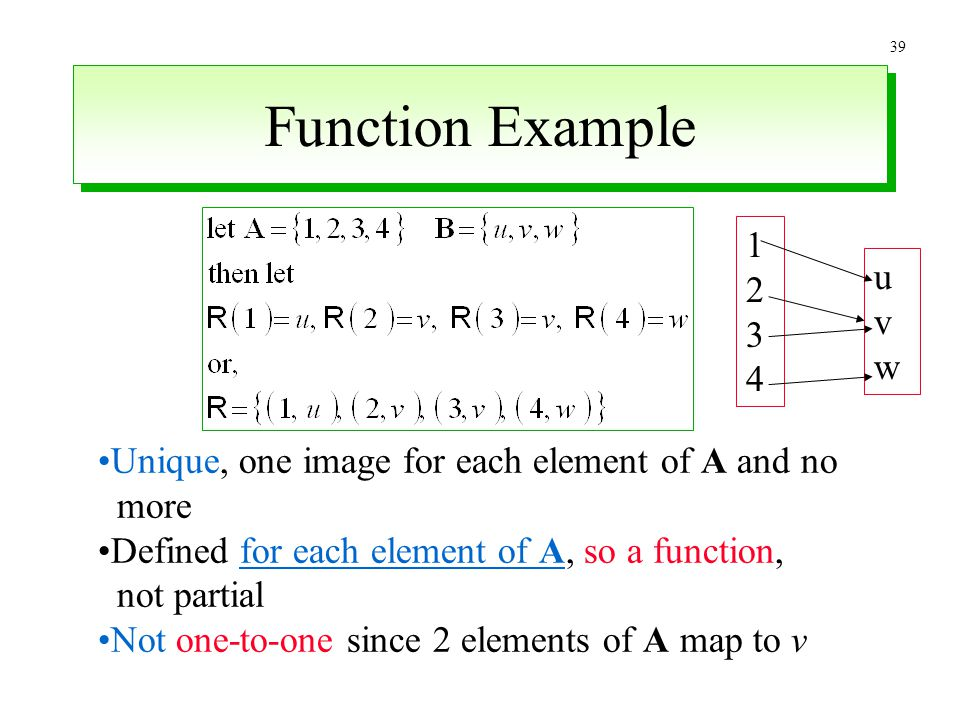 Function Example u v w. Unique, one image for each element of A and no. more. Defined for each element of A, so a function,