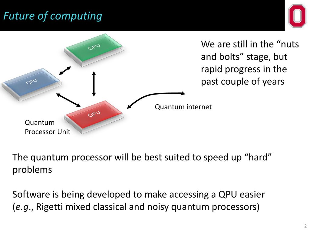 OSU Quantum Information Seminar - ppt download