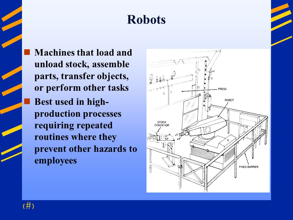 Robots Machines that load and unload stock, assemble parts, transfer objects, or perform other tasks.