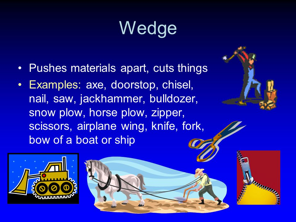 Wedge Pushes materials apart, cuts things