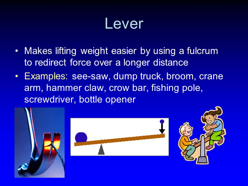 Lever Makes lifting weight easier by using a fulcrum to redirect force over a longer distance.
