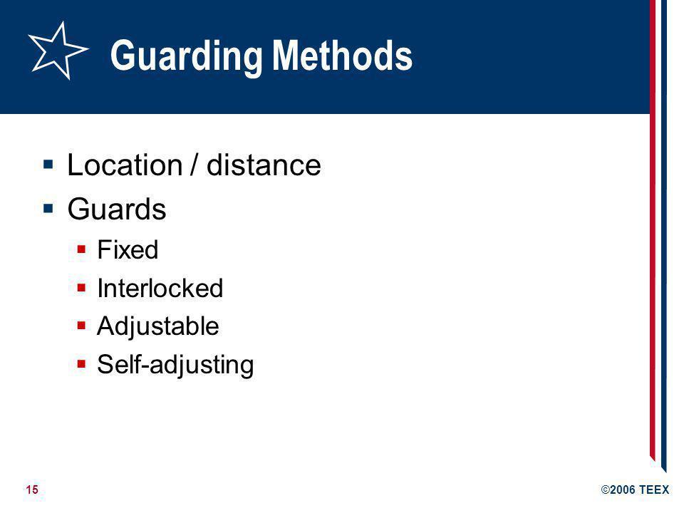 Guarding Methods Location / distance Guards Fixed Interlocked